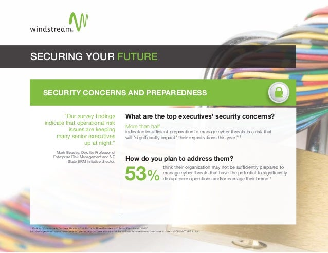 SECURITY CONCERNS AND PREPAREDNESS More than half indicated insufficient preparation to manage cyber threats is a risk that...