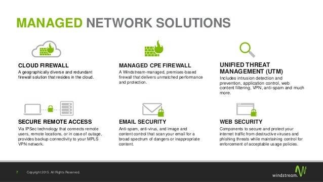 Windstream Managed Network Security Presentation