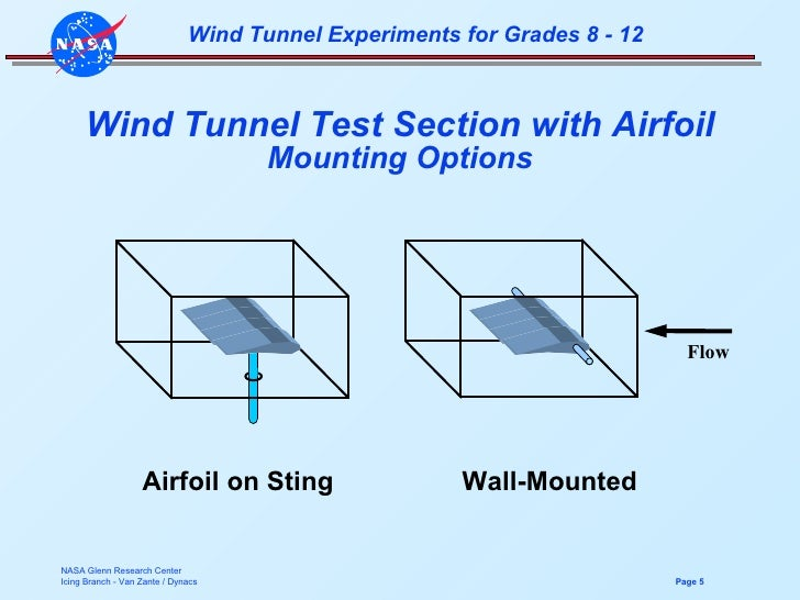 Wind Tunnel Ex