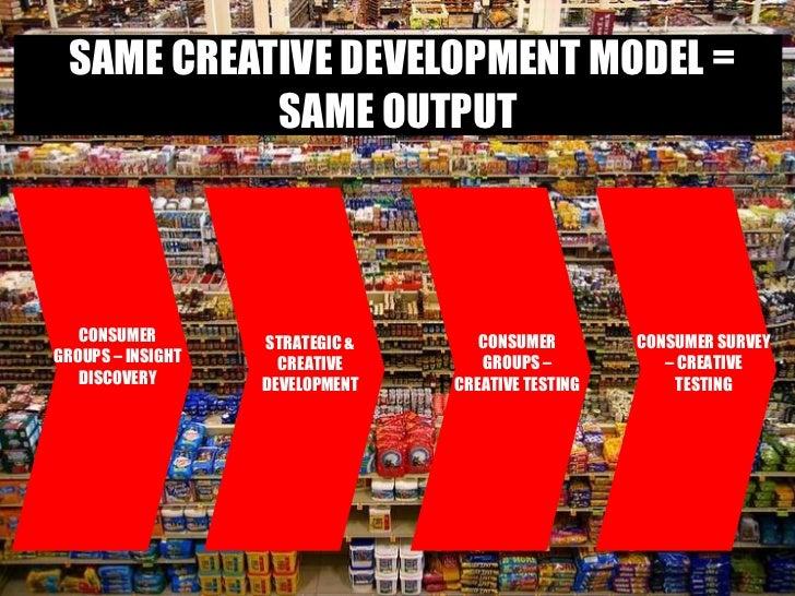 SAME CREATIVE DEVELOPMENT MODEL = SAME OUTPUT CONSUMER GROUPS – INSIGHT DISCOVERY STRATEGIC & CREATIVE DEVELOPMENT CONSUME...