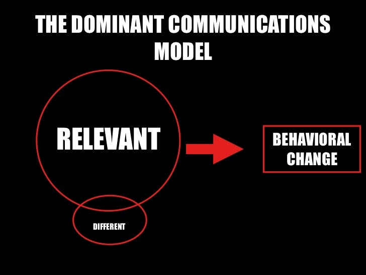 THE DOMINANT COMMUNICATIONS MODEL RELEVANT DIFFERENT BEHAVIORAL CHANGE