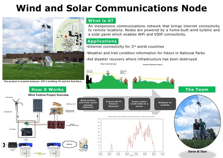 Wind and Solar Communications Node<br />What is it?<br />An inexpensive communications network that brings internet connec...