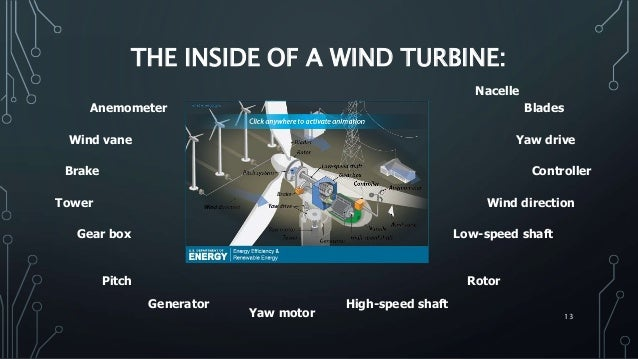 the inside of a wind turbine nacelle anemometer blades wind