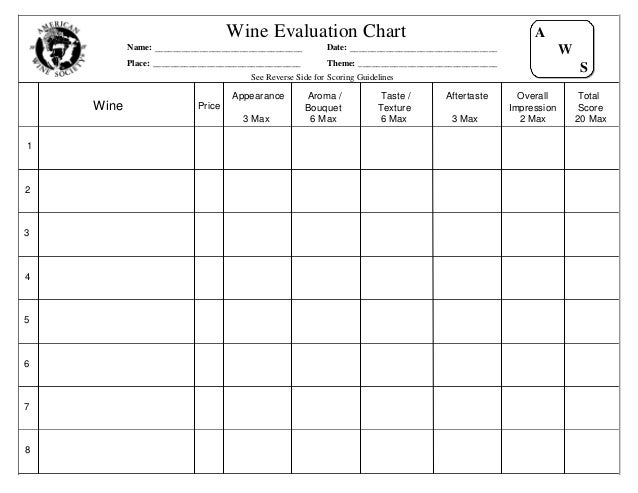 Wine Evaluation Chart Name: _________________________________ Date: _________________________________ Place: _____________...