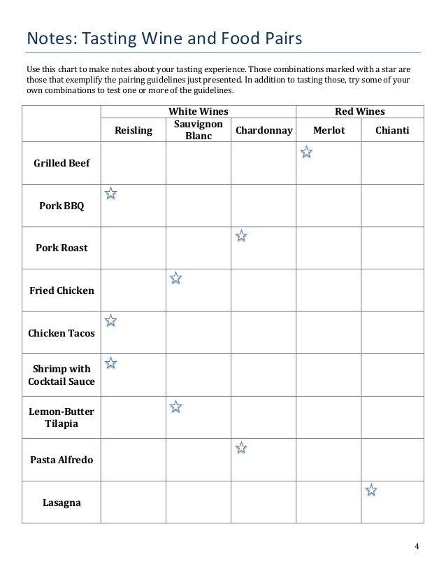 wine tasting journal template - charming wine tasting scorecard template photos example