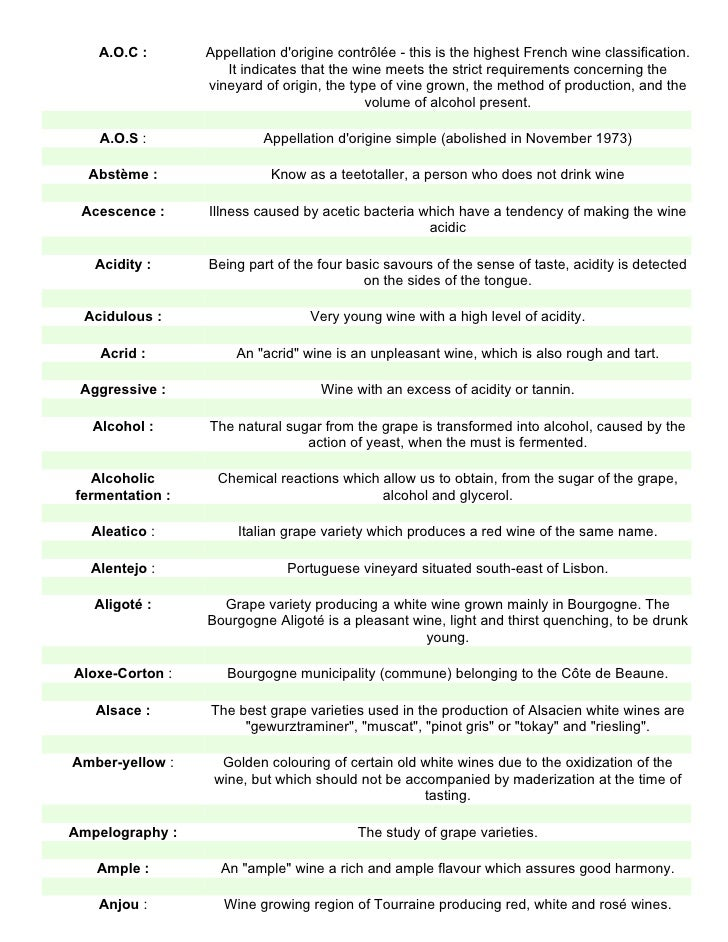 A.O.C :       Appellation d'origine contrôlée - this is the highest French wine classification.                     It ind...