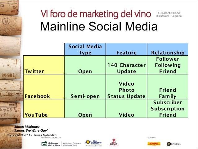 wine  u0026 social media