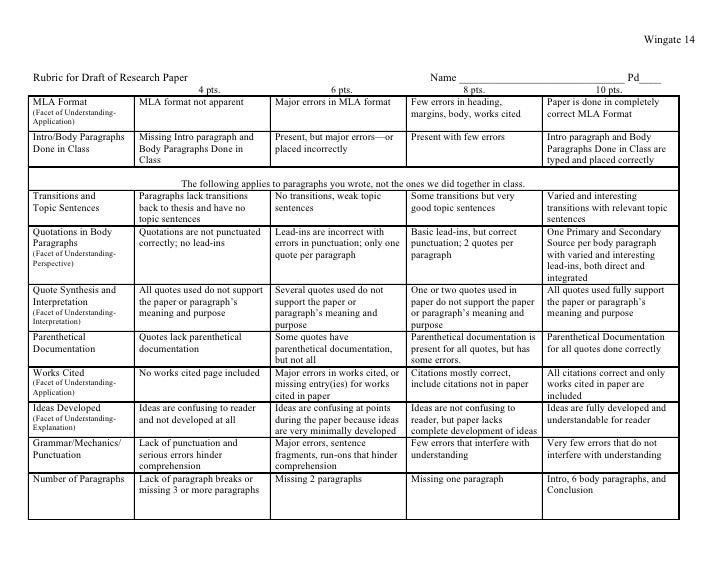 Cited argumentative essay rubric