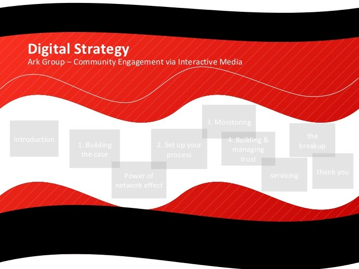 Digital Strategy Ark Group – Community Engagement via Interactive Media Power of network effect the breakup Introduction t...