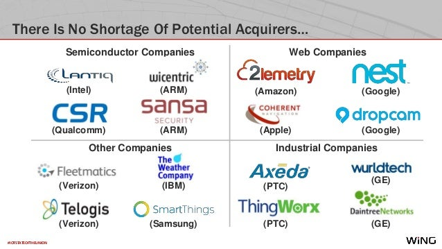#IOTSTATEOFTHEUNION There Is No Shortage Of Potential Acquirers… Semiconductor Companies Web Companies Other Companies Ind...