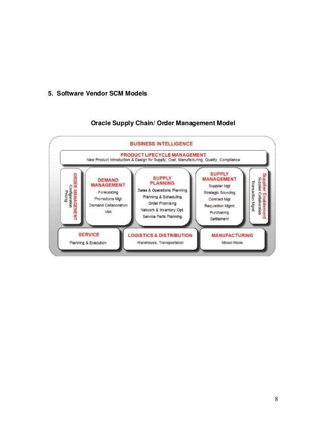 Supply Chain and Order Management