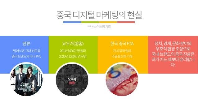 위챗 매니저 소개 (wechat manager sales kit) Slide 3