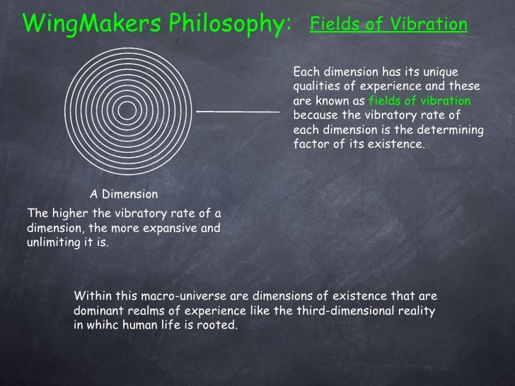 fields of philosophy matrix (1945) einstein praised this work as the best example of a unified field theory in 1965 as the university of nebraska philosophy professors therefore the plan for the matrix.