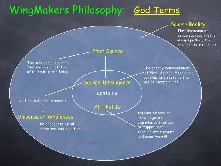 four great revolutions philosophy The great revolutions in thought and religion in the axial age world history mr   eastern 4 in what ways did the ideas of the greeks differ from those of in other   what were socrates' contributions to the development of philosophy to the.