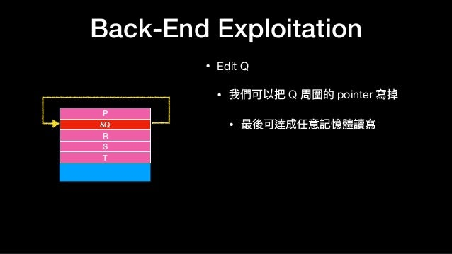 Back-End Exploitation • Edit Q  • 我們可以把 Q 周圍的 pointer 寫掉  • 最後可達成任意記憶體讀寫 P &Q R S T