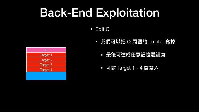 Back-End Exploitation • Edit Q  • 我們可以把 Q 周圍的 pointer 寫掉  • 最後可達成任意記憶體讀寫  • 可對 Target 1 - 4 做寫入 P Target 1 Target 2 Target...