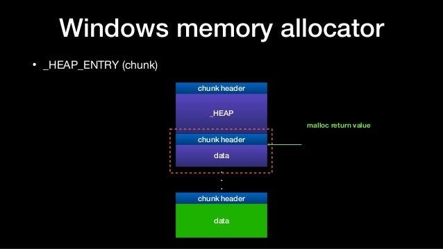 Windows memory allocator • _HEAP_ENTRY (chunk) data chunk header chunk header data _HEAP chunk header . . . malloc return ...