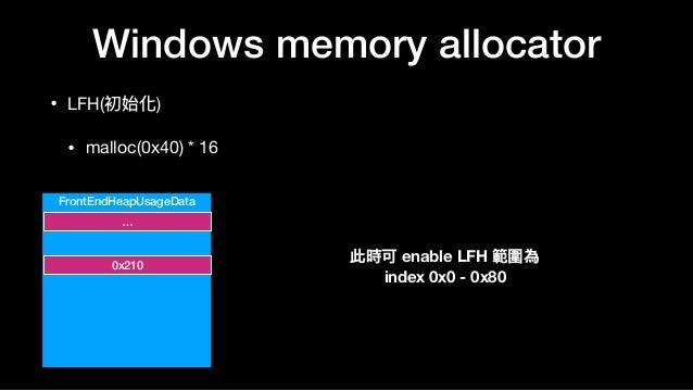 Windows memory allocator • LFH(初始化)  • malloc(0x40) * 16 FrontEndHeapUsageData … 0x210 此時可 enable LFH 範圍為 index 0x0 - 0x80