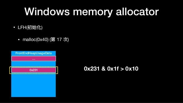 Windows memory allocator • LFH(初始化)  • malloc(0x40) (第 17 次) FrontEndHeapUsageData … 0x231 0x231 & 0x1f > 0x10