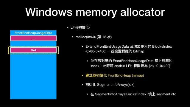 Windows memory allocator • LFH(初始化)  • malloc(0x40) (第 18 次)  • ExtendFrontEndUsageData 及增加更更⼤大的 BlocksIndex (0x80-0x400) ...