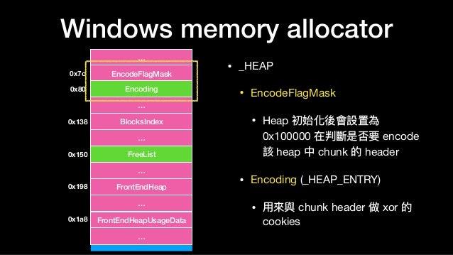 Windows memory allocator • _HEAP  • EncodeFlagMask  • Heap 初始化後會設置為 0x100000 在判斷是否要 encode 該 heap 中 chunk 的 header  • Enco...