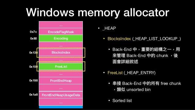 Windows memory allocator • _HEAP  • BlocksIndex (_HEAP_LIST_LOOKUP_)  • Back-End 中,重要的結構之⼀一,⽤用 來來管理理 Back-End 中的 chunk ,後 ...