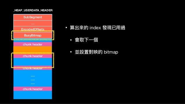 …. …. …. SubSegment … EncodedOffsets BusyBitmap chunk header chunk header chunk header _HEAP_USERDATA_HEADER • 算出來來的 index...