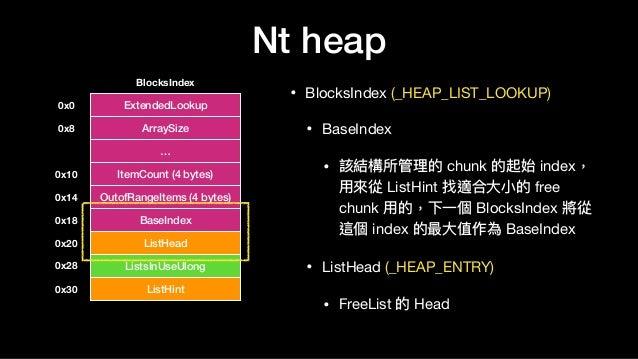 Nt heap • BlocksIndex (_HEAP_LIST_LOOKUP)  • BaseIndex  • 該結構所管理理的 chunk 的起始 index, ⽤用來來從 ListHint 找適合⼤大⼩小的 free chunk ⽤用的...
