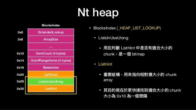 Nt heap • BlocksIndex (_HEAP_LIST_LOOKUP)  • ListsInUseUlong  • ⽤用在判斷 ListHint 中是否有適合⼤大⼩小的 chunk,是⼀一個 bitmap   • ListHint ...