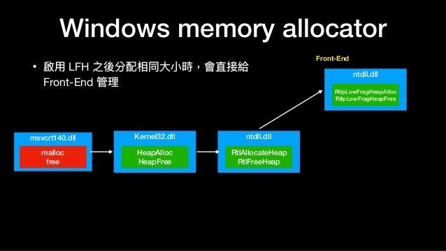 Windows memory allocator • 啟⽤用 LFH 之後分配相同⼤大⼩小時,會直接給 Front-End 管理理 Kernel32.dll HeapAlloc HeapFree msvcrt140.dll malloc fr...