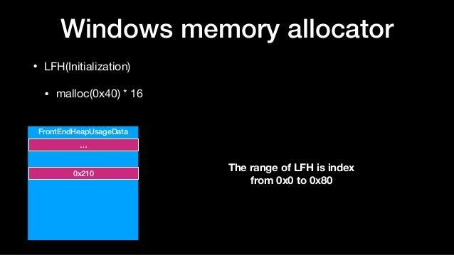 Windows memory allocator • LFH(Initialization)  • malloc(0x40) * 16 FrontEndHeapUsageData … 0x210 The range of LFH is inde...