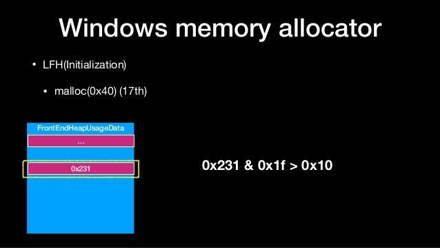 Windows memory allocator • LFH(Initialization)  • malloc(0x40) (17th) FrontEndHeapUsageData … 0x231 0x231 & 0x1f > 0x10