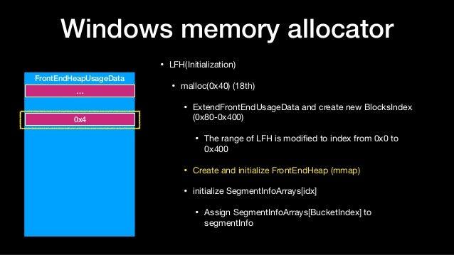Windows memory allocator • LFH(Initialization)  • malloc(0x40) (18th)  • ExtendFrontEndUsageData and create new BlocksInde...