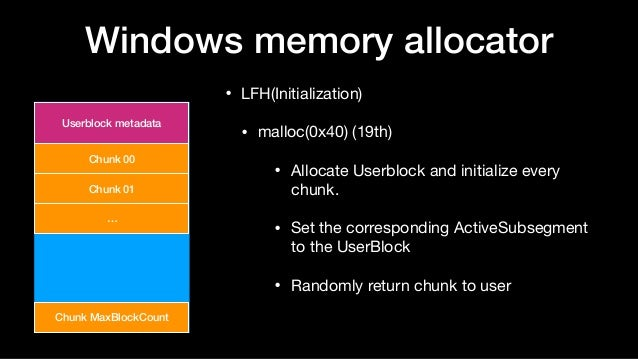 Windows memory allocator • LFH(Initialization)  • malloc(0x40) (19th)  • Allocate Userblock and initialize every chunk.  •...
