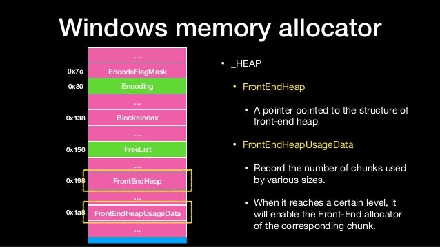 Windows memory allocator • _HEAP  • FrontEndHeap  • A pointer pointed to the structure of front-end heap  • FrontEndHeapUs...
