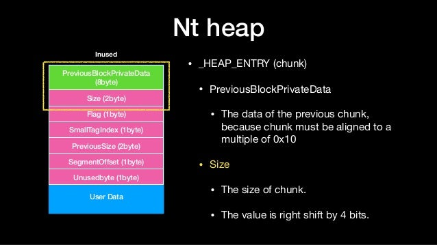Nt heap • _HEAP_ENTRY (chunk)  • PreviousBlockPrivateData  • The data of the previous chunk, because chunk must be aligned...