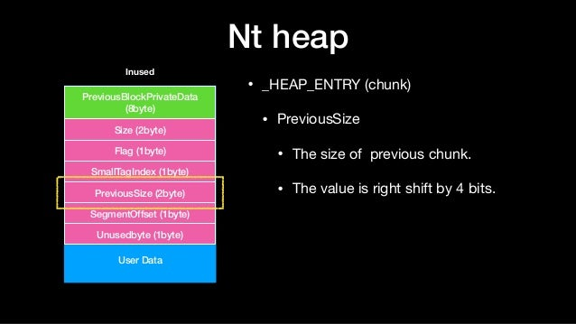 Nt heap • _HEAP_ENTRY (chunk)  • PreviousSize  • The size of previous chunk.  • The value is right shift by 4 bits. User D...
