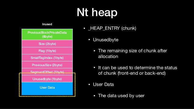 Nt heap • _HEAP_ENTRY (chunk)  • Unusedbyte  • The remaining size of chunk after allocation  • It can be used to determine...