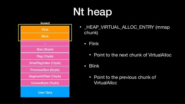 Nt heap • _HEAP_VIRTUAL_ALLOC_ENTRY (mmap chunk)  • Flink  • Point to the next chunk of VirtualAlloc  • Blink  • Point to ...