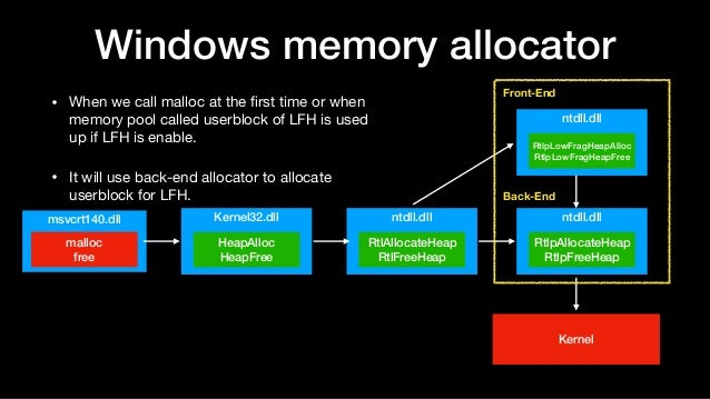 Windows memory allocator • When we call malloc at the first time or when  memory pool called userblock of LFH is used  up...