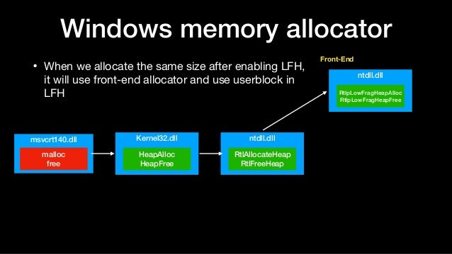 Windows memory allocator • When we allocate the same size after enabling LFH, it will use front-end allocator and use use...
