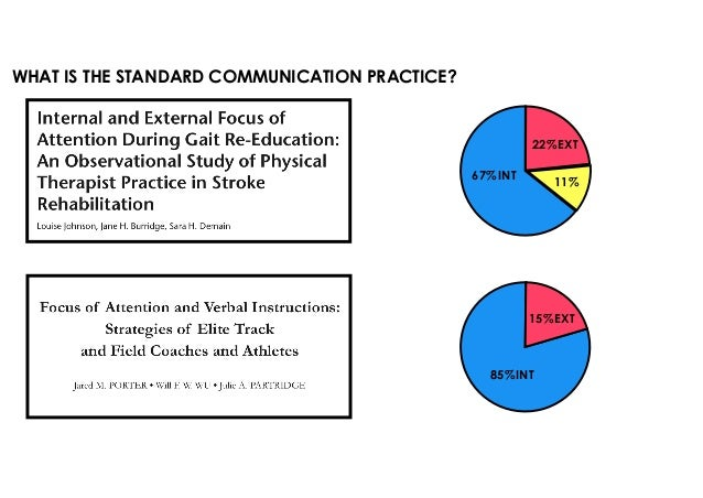 WHAT IS THE STANDARD COMMUNICATION PRACTICE? 67%INT 22%EXT 11% 85%INT 15%EXT