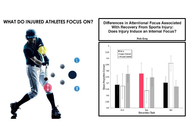 L R WHAT DO INJURED ATHLETES FOCUS ON?