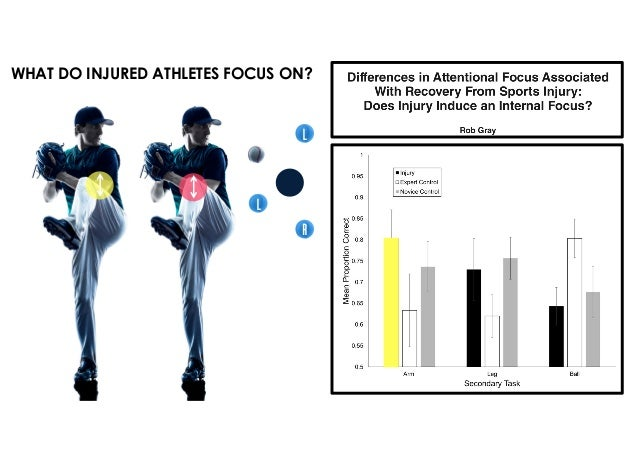 L WHAT DO INJURED ATHLETES FOCUS ON? L R