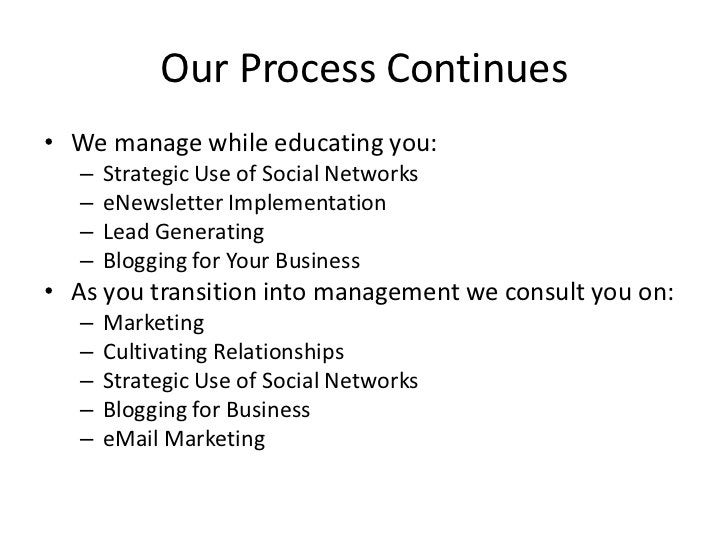 Our Process<br />First we help you:<br />Identify Your Target Audience<br />Discover Your Why, How and What<br />Then we e...