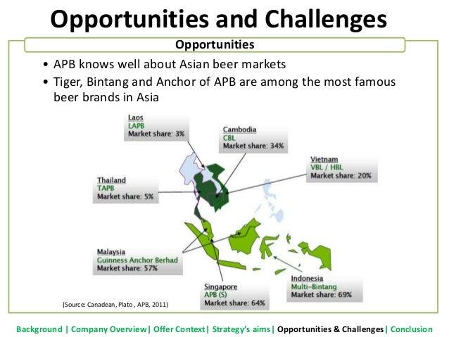 heineken challenges in beer industry Heineken's attempt to challenge anheuser-busch inbev nv in brazil is squeezing the dutch brewer's profit margin the world's second-largest brewer on monday forecast a drop in profitability.