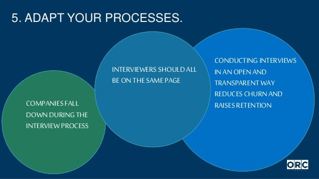 CONDUCTING INTERVIEWS INAN OPEN AND TRANSPARENT WAY REDUCES CHURN AND RAISES RETENTION 5. ADAPT YOUR PROCESSES. COMPANIES ...
