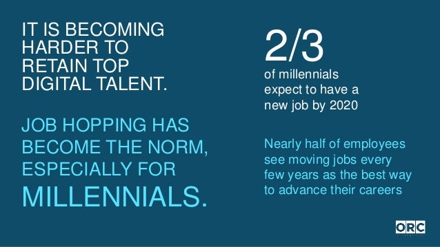 Nearly half of employees see moving jobs every few years as the best way to advance their careers of millennials expect to...