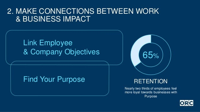 2. MAKE CONNECTIONS BETWEEN WORK & BUSINESS IMPACT 65% RETENTION Nearly two thirds of employees feel more loyal towards bu...