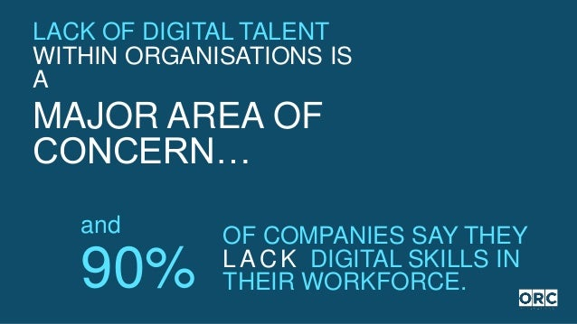LACK OF DIGITAL TALENT WITHIN ORGANISATIONS IS A MAJOR AREA OF CONCERN… and 90% OF COMPANIES SAY THEY LACK DIGITAL SKILLS ...